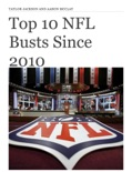 Top 10 NFL Busts Since 2010