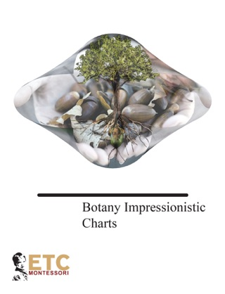 Botany Impressionistic Charts textbook download